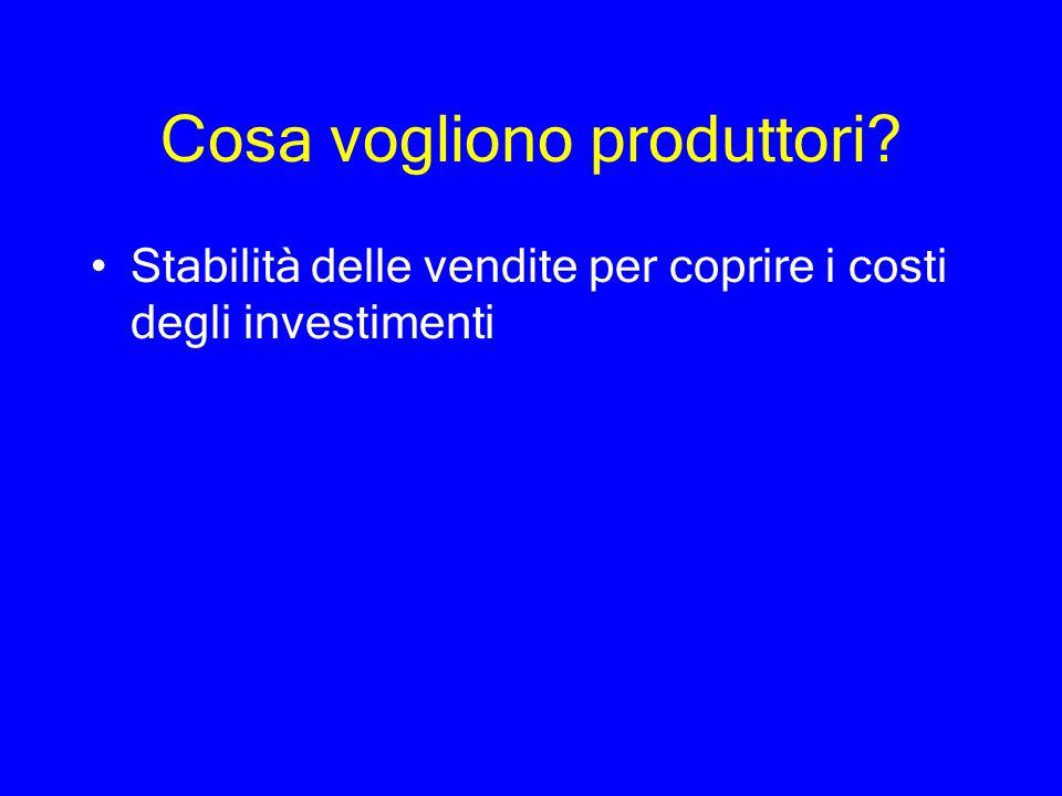 Cosa vogliono produttori? Stabilità delle vendite per coprire i costi degli investimenti