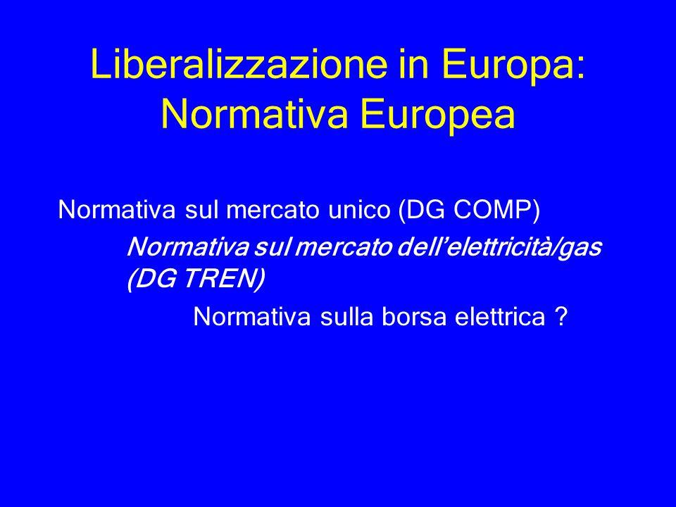Liberalizzazione in Europa: Normativa Europea Normativa sul mercato unico (DG COMP) Normativa sul mercato dellelettricità/gas (DG TREN) Normativa sull