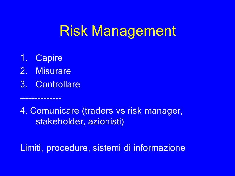 Risk Management 1.Capire 2.Misurare 3.Controllare -------------- 4. Comunicare (traders vs risk manager, stakeholder, azionisti) Limiti, procedure, si