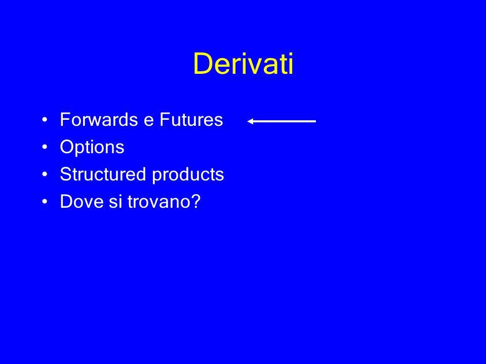 Derivati Forwards e Futures Options Structured products Dove si trovano?