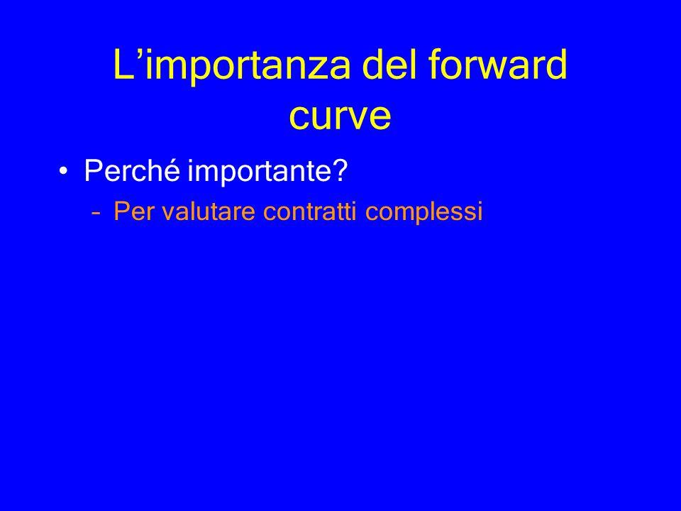 Limportanza del forward curve Perché importante? –Per valutare contratti complessi