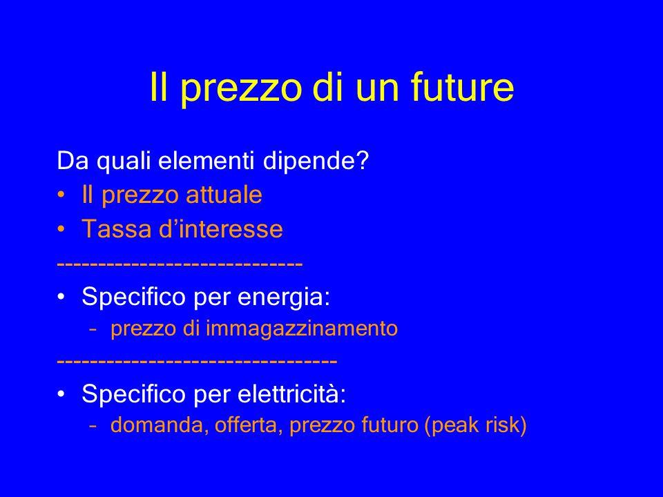 Il prezzo di un future Da quali elementi dipende? Il prezzo attuale Tassa dinteresse ----------------------------- Specifico per energia: –prezzo di i