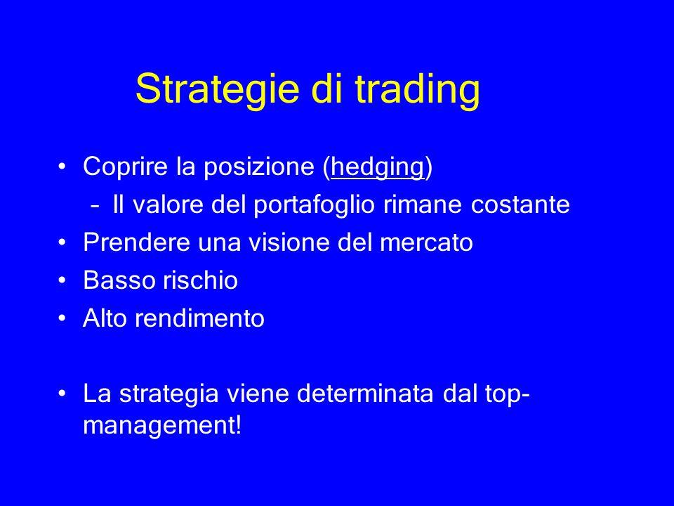 Strategie di trading Coprire la posizione (hedging) –Il valore del portafoglio rimane costante Prendere una visione del mercato Basso rischio Alto ren