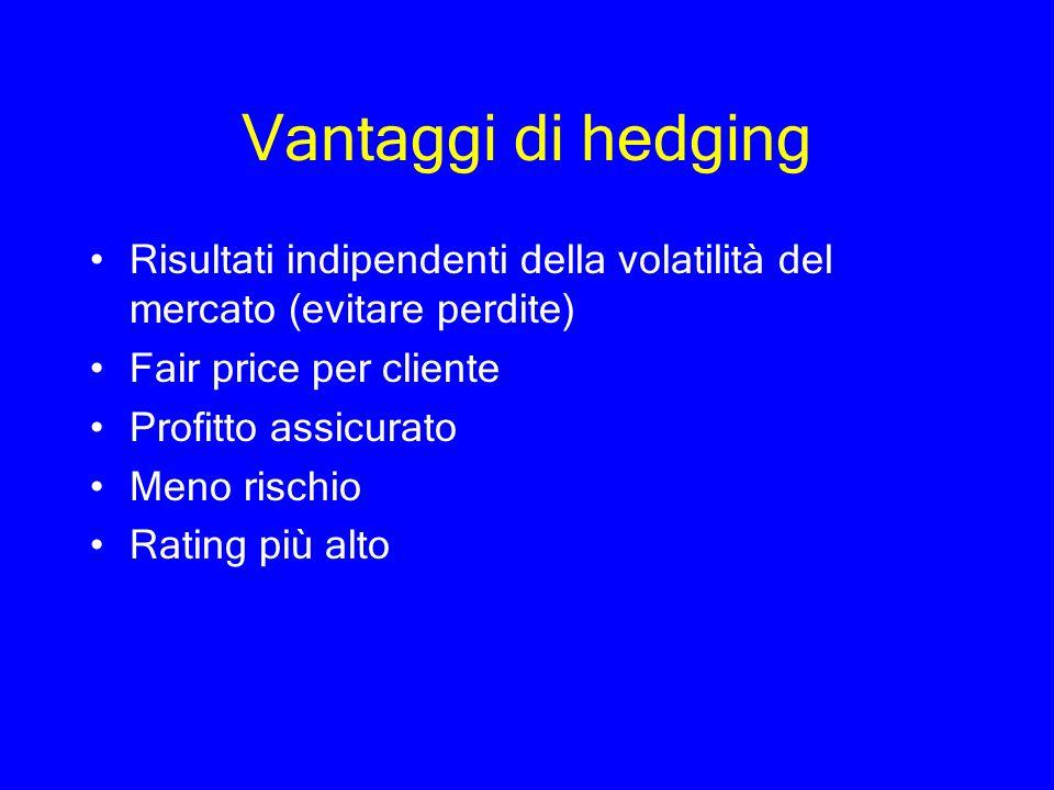 Vantaggi di hedging Risultati indipendenti della volatilità del mercato (evitare perdite) Fair price per cliente Profitto assicurato Meno rischio Rati