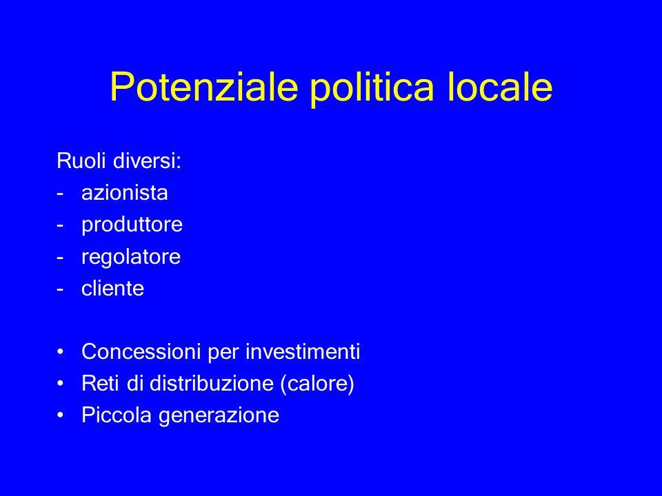 Potenziale politica locale Ruoli diversi: -azionista -produttore -regolatore -cliente Concessioni per investimenti Reti di distribuzione (calore) Picc