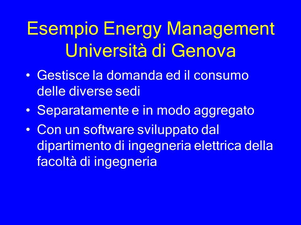 Esempio Energy Management Università di Genova Gestisce la domanda ed il consumo delle diverse sedi Separatamente e in modo aggregato Con un software