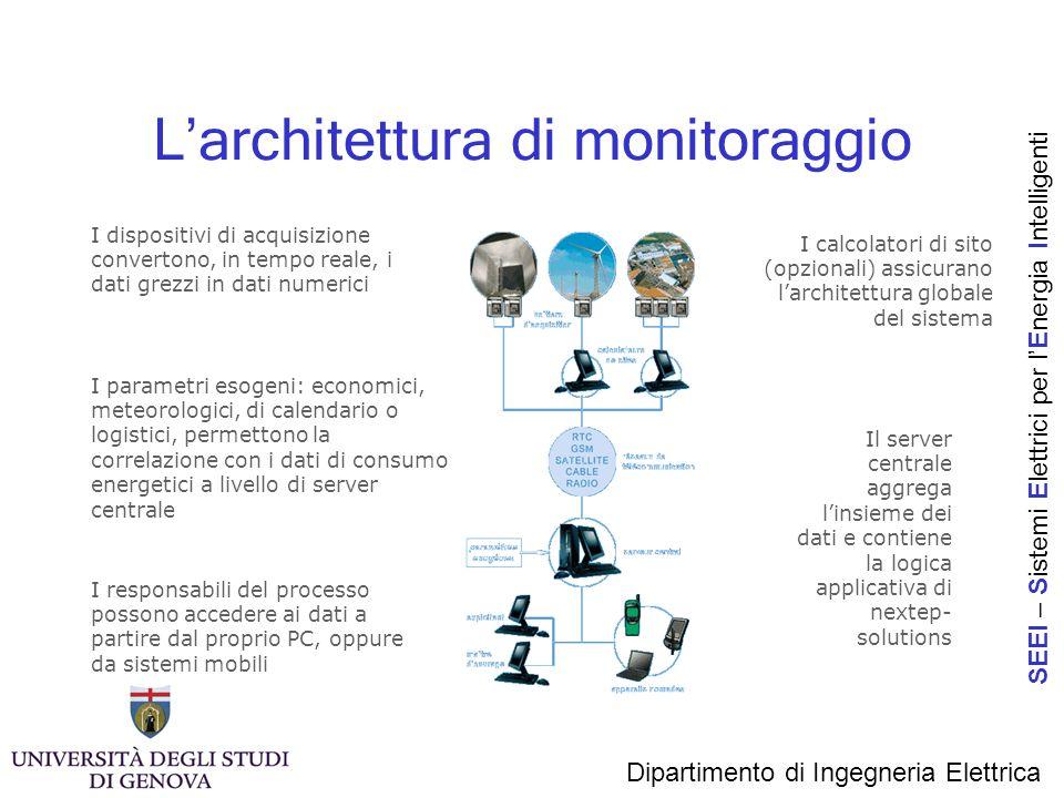 Larchitettura di monitoraggio I dispositivi di acquisizione convertono, in tempo reale, i dati grezzi in dati numerici I calcolatori di sito (opzional