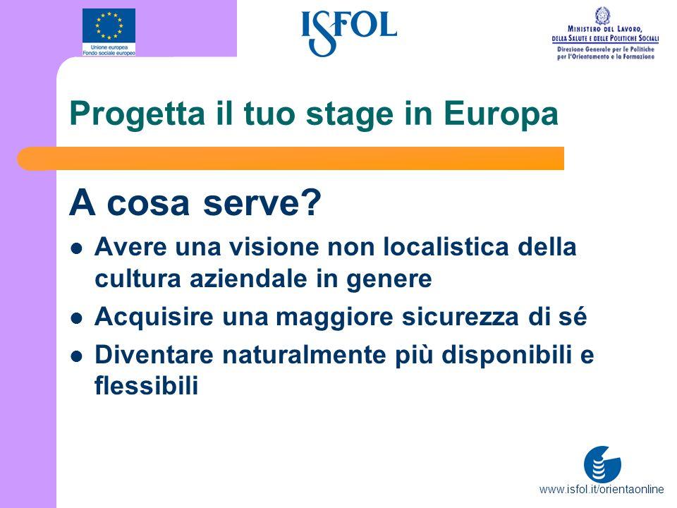 www.isfol.it/orientaonline Progetta il tuo stage in Europa A cosa serve? Avere una visione non localistica della cultura aziendale in genere Acquisire