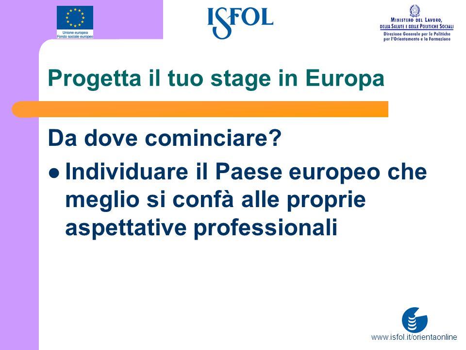 www.isfol.it/orientaonline Progetta il tuo stage in Europa Da dove cominciare? Individuare il Paese europeo che meglio si confà alle proprie aspettati