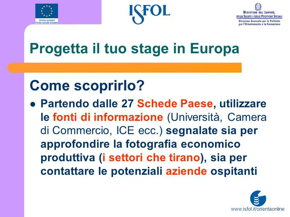 www.isfol.it/orientaonline Progetta il tuo stage in Europa Come scoprirlo? Partendo dalle 27 Schede Paese, utilizzare le fonti di informazione (Univer