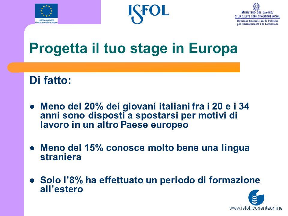 www.isfol.it/orientaonline Progetta il tuo stage in Europa Di fatto: Meno del 20% dei giovani italiani fra i 20 e i 34 anni sono disposti a spostarsi