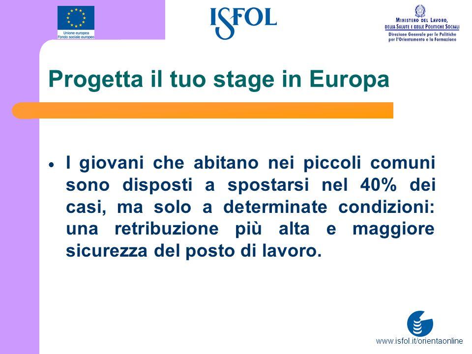 www.isfol.it/orientaonline Progetta il tuo stage in Europa I giovani che abitano nei piccoli comuni sono disposti a spostarsi nel 40% dei casi, ma sol