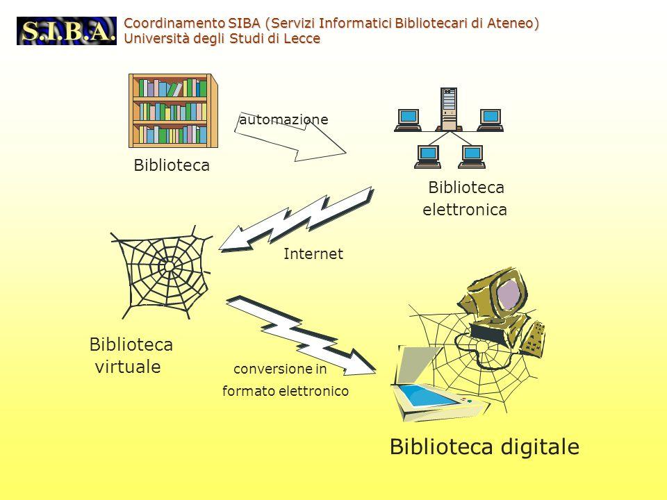 Coordinamento SIBA (Servizi Informatici Bibliotecari di Ateneo) Università degli Studi di Lecce Biblioteca digitale Biblioteca elettronica Biblioteca virtuale conversione in formato elettronico Internet automazione