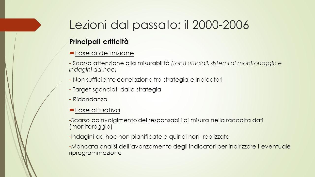 Lezioni dal passato: il 2000-2006 Principali criticità Fase di definizione - Scarsa attenzione alla misurabilità (fonti ufficiali, sistemi di monitora