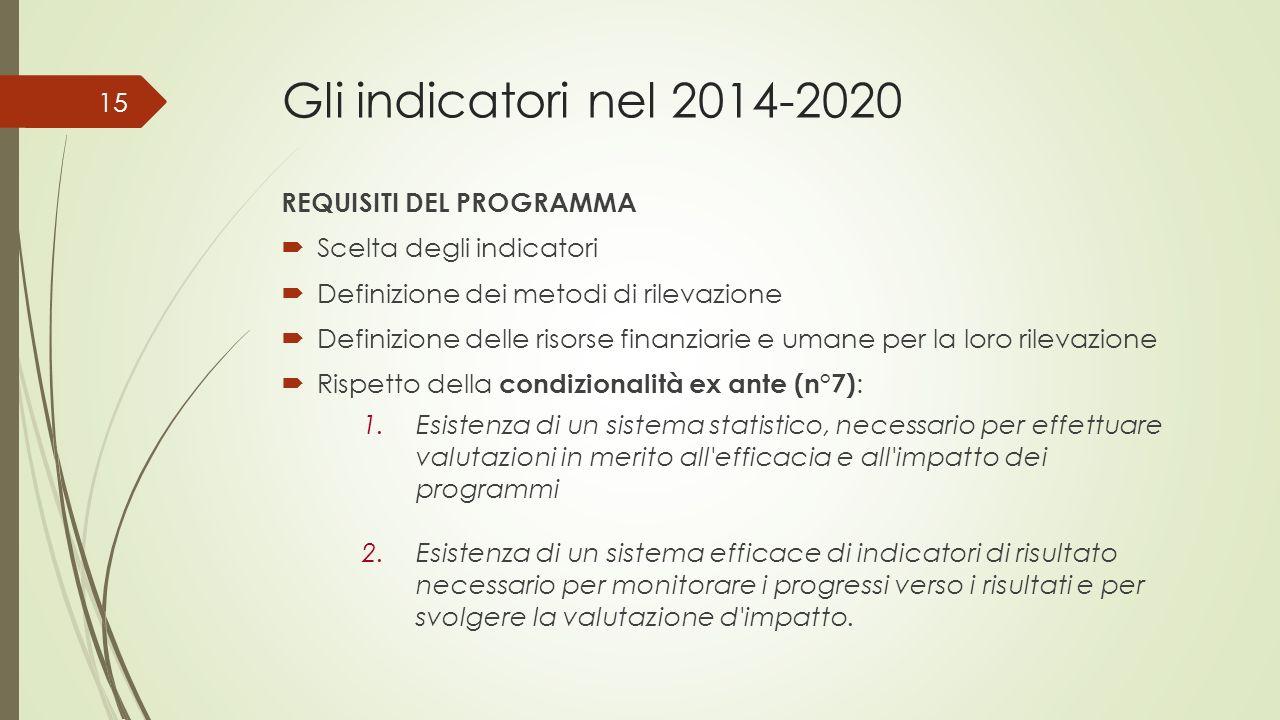 Gli indicatori nel 2014-2020 REQUISITI DEL PROGRAMMA Scelta degli indicatori Definizione dei metodi di rilevazione Definizione delle risorse finanziar