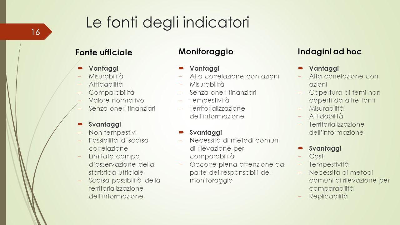 Le fonti degli indicatori Fonte ufficiale Vantaggi Misurabilità Affidabilità Comparabilità Valore normativo Senza oneri finanziari Svantaggi Non tempe