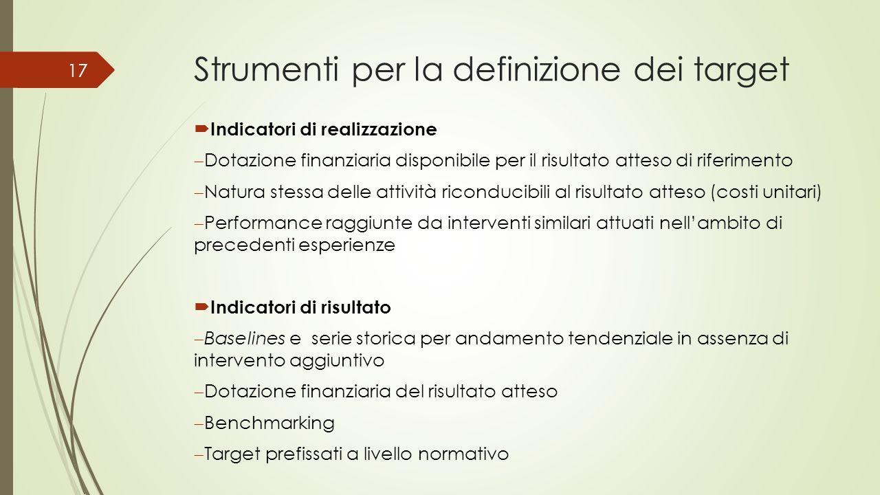 Strumenti per la definizione dei target Indicatori di realizzazione Dotazione finanziaria disponibile per il risultato atteso di riferimento Natura st