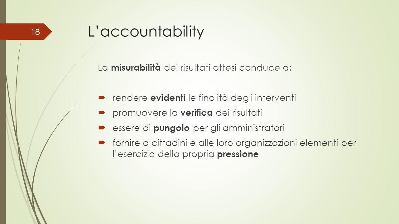 Laccountability La misurabilità dei risultati attesi conduce a: rendere evidenti le finalità degli interventi promuovere la verifica dei risultati ess