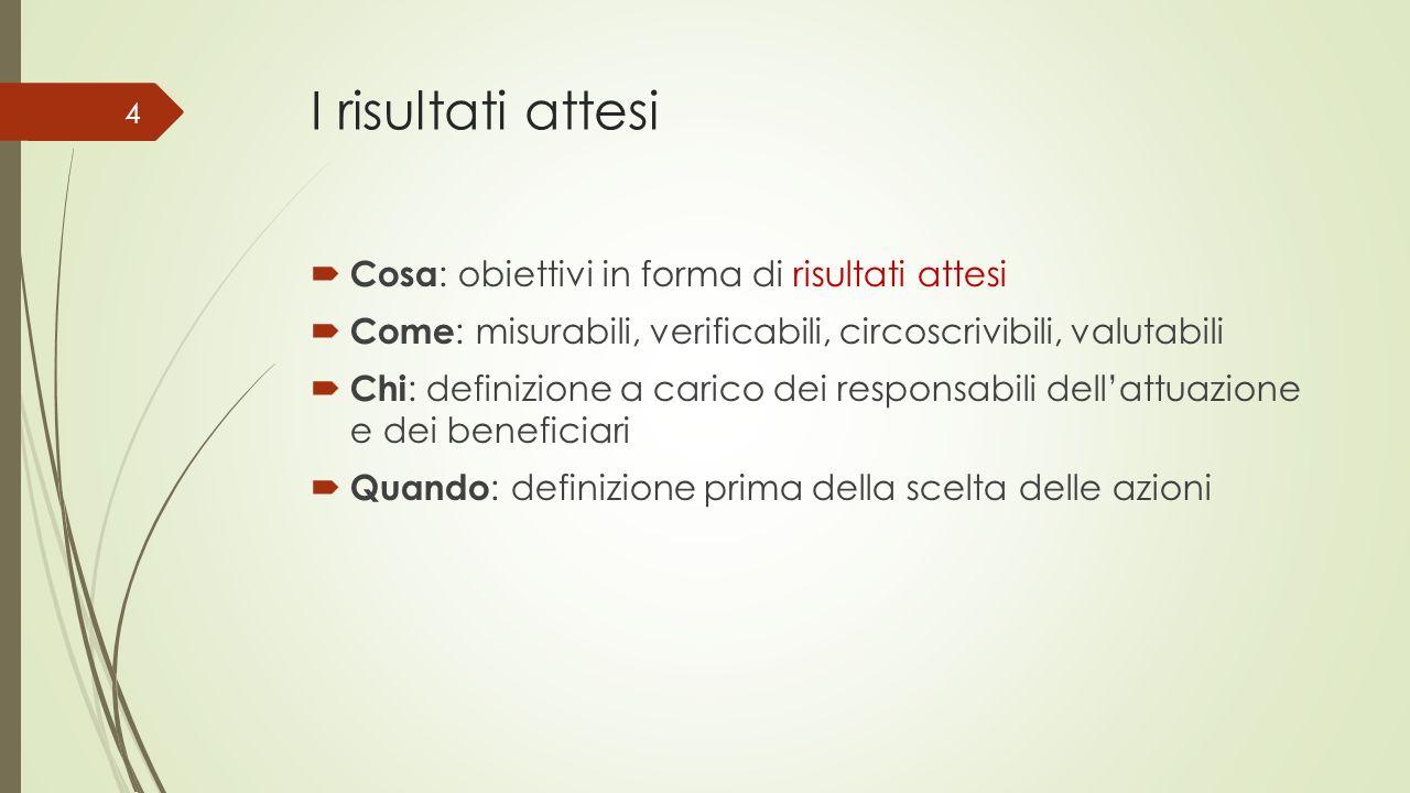 I risultati attesi Cosa : obiettivi in forma di risultati attesi Come : misurabili, verificabili, circoscrivibili, valutabili Chi : definizione a cari