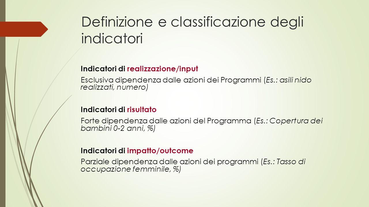 Definizione e classificazione degli indicatori Indicatori di realizzazione/input Esclusiva dipendenza dalle azioni dei Programmi (Es.: asili nido real