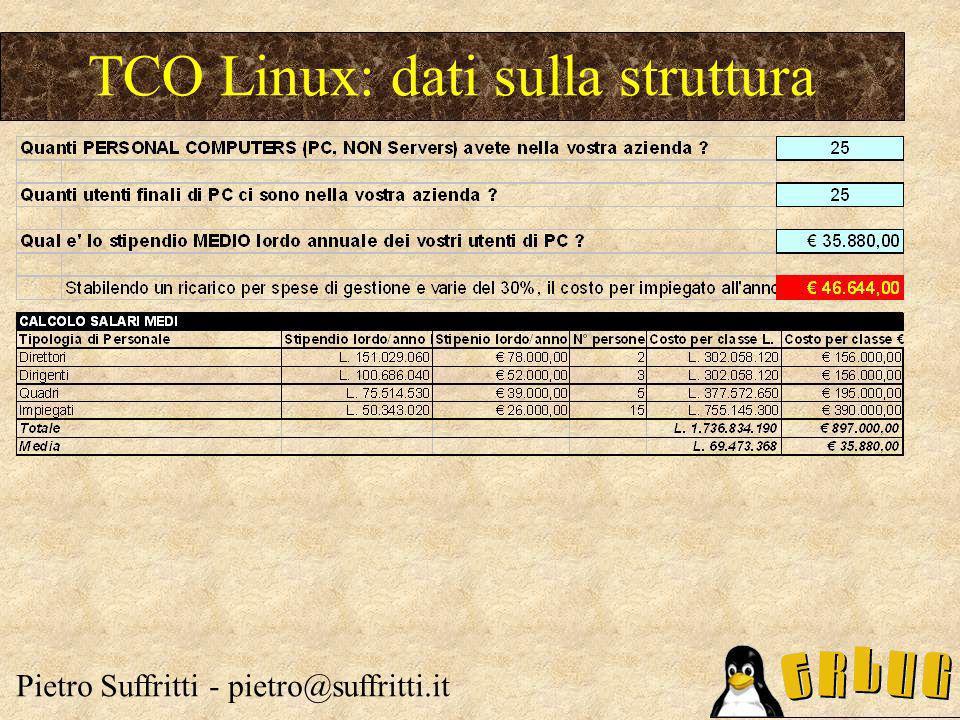 TCO Linux: dati sulla struttura Pietro Suffritti - pietro@suffritti.it