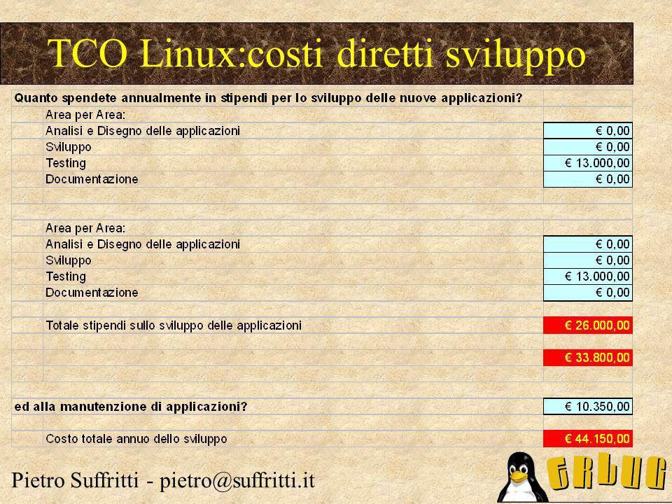 TCO Linux:costi diretti sviluppo Pietro Suffritti - pietro@suffritti.it