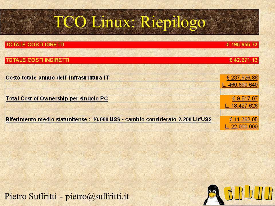 TCO Linux: Riepilogo Pietro Suffritti - pietro@suffritti.it