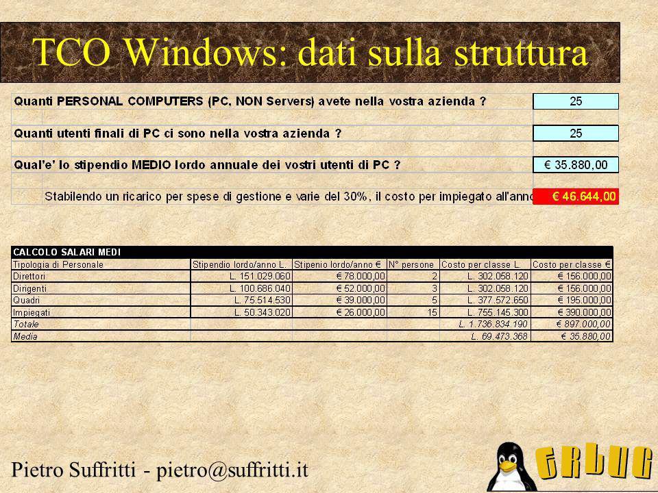 TCO Linux:costi diretti HW e SW Pietro Suffritti - pietro@suffritti.it