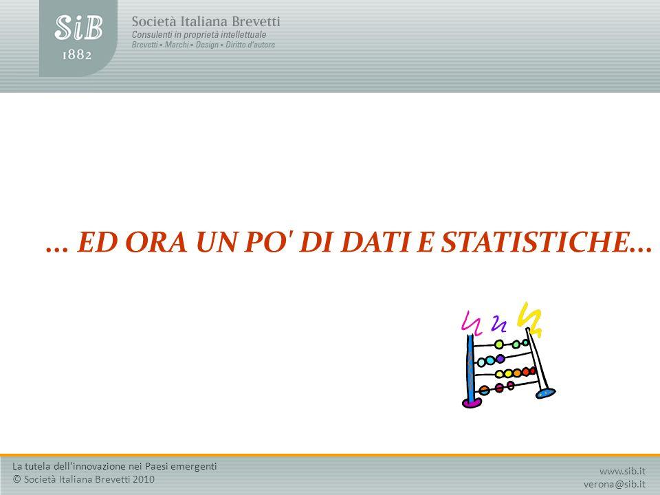 ...ED ORA UN PO DI DATI E STATISTICHE...