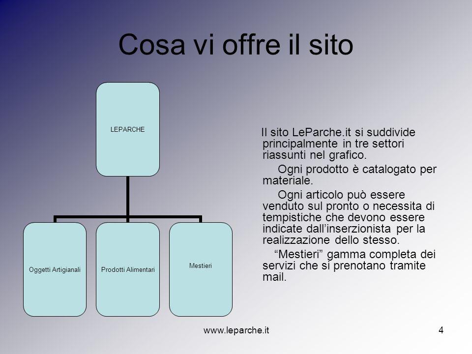 www.leparche.it4 Cosa vi offre il sito LEPARCHE Oggetti Artigianali Prodotti Alimentari Mestieri Il sito LeParche.it si suddivide principalmente in tr