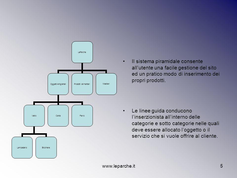 www.leparche.it5 LeParche Oggetti Artigianali Vetro LampadarioBicchiere CartaFerro Prodotti alimentariMestieri Il sistema piramidale consente allutent