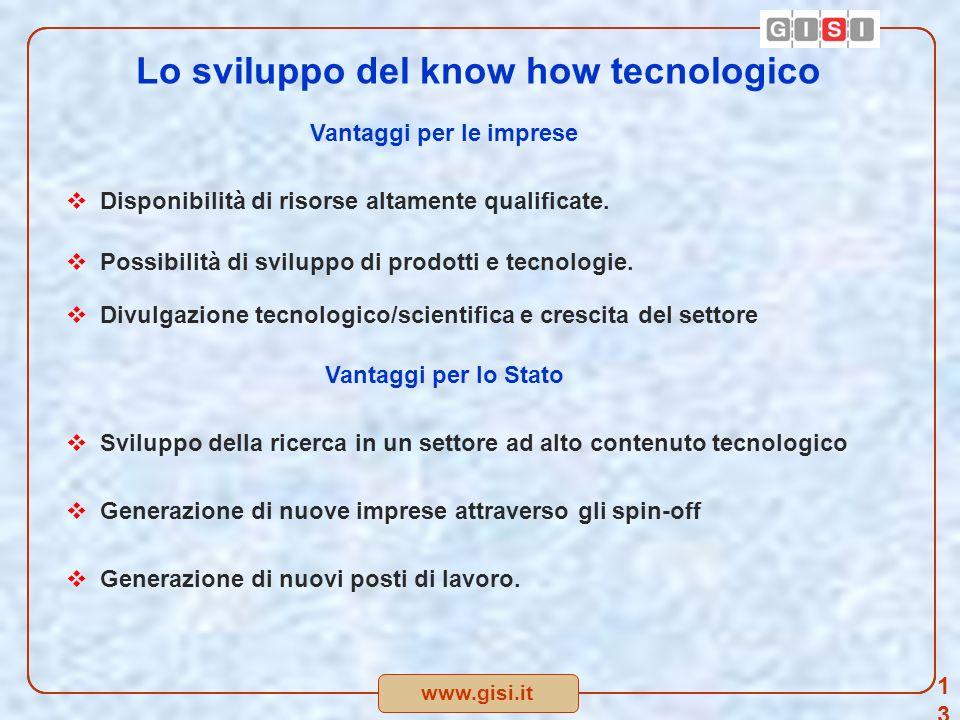 www.gisi.it Lo sviluppo del know how tecnologico Vantaggi per le imprese Disponibilità di risorse altamente qualificate.