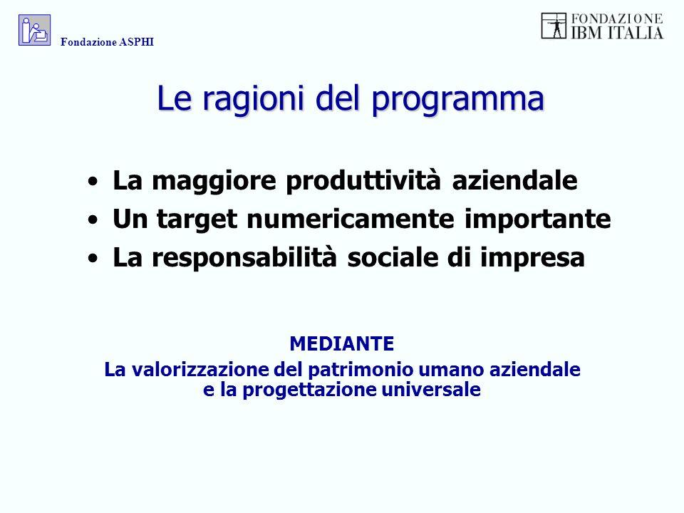 Le ragioni del programma La maggiore produttività aziendale Un target numericamente importante La responsabilità sociale di impresa MEDIANTE La valori