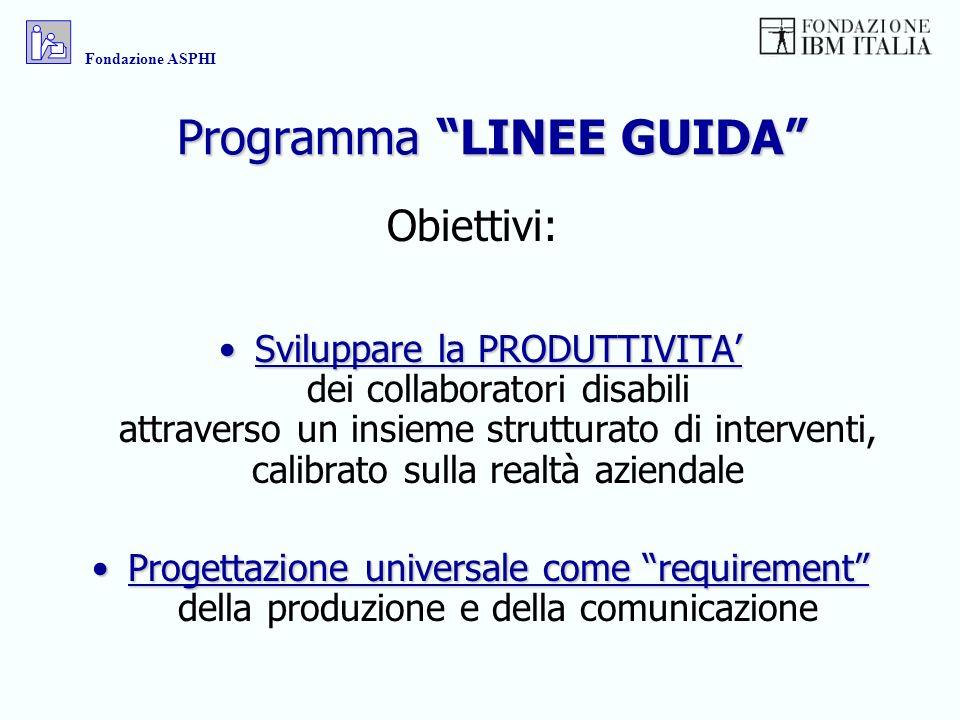 Programma LINEE GUIDA Sviluppare la PRODUTTIVITASviluppare la PRODUTTIVITA dei collaboratori disabili attraverso un insieme strutturato di interventi,