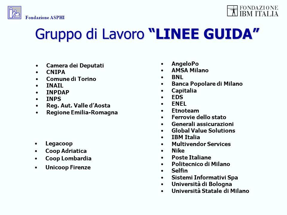 Gruppo di Lavoro LINEE GUIDA Fondazione ASPHI Camera dei Deputati CNIPA Comune di Torino INAIL INPDAP INPS Reg. Aut. Valle dAosta Regione Emilia-Romag