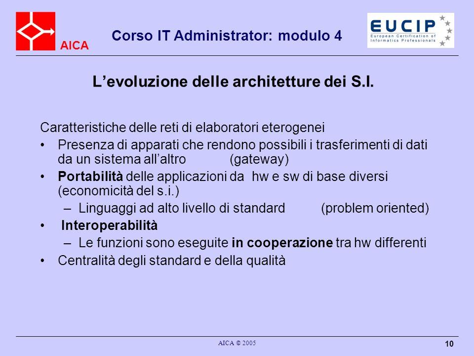 AICA Corso IT Administrator: modulo 4 AICA © 2005 10 Levoluzione delle architetture dei S.I. Caratteristiche delle reti di elaboratori eterogenei Pres