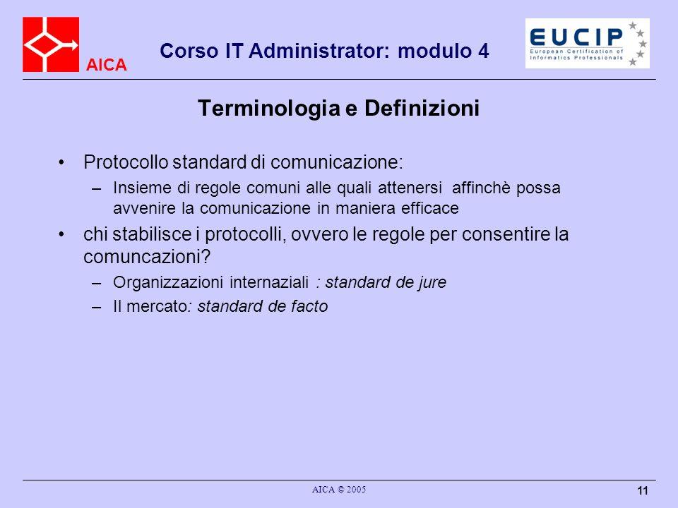 AICA Corso IT Administrator: modulo 4 AICA © 2005 11 Terminologia e Definizioni Protocollo standard di comunicazione: –Insieme di regole comuni alle q