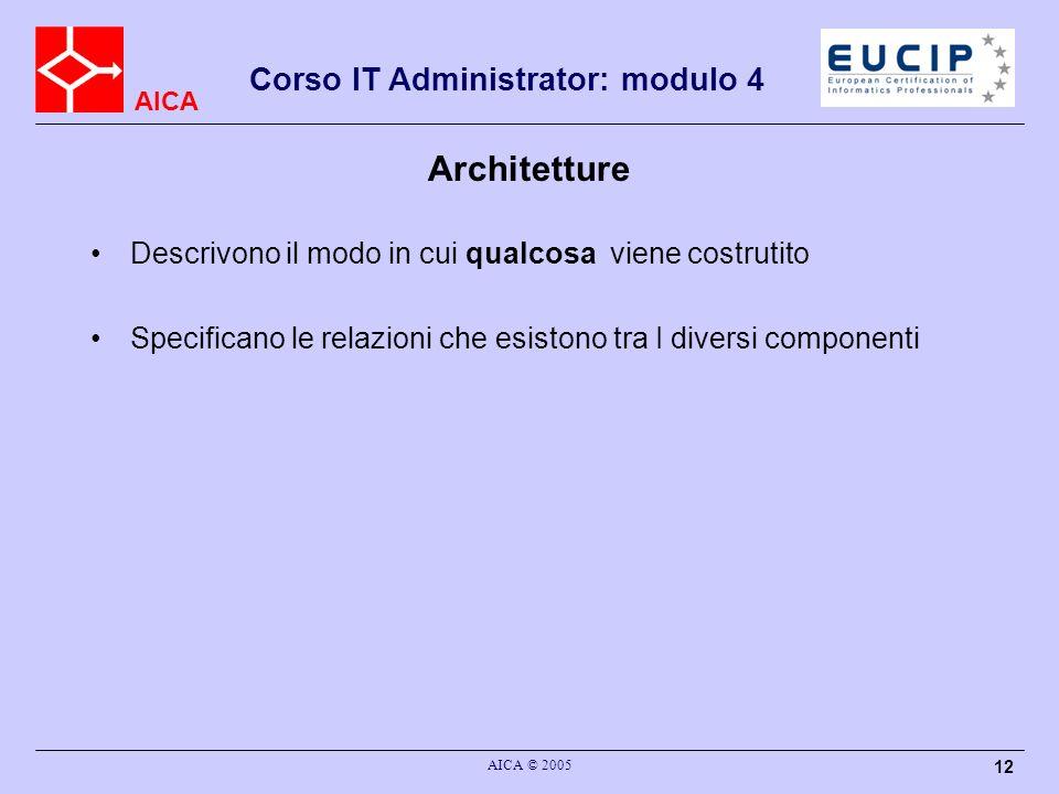 AICA Corso IT Administrator: modulo 4 AICA © 2005 12 Architetture Descrivono il modo in cui qualcosa viene costrutito Specificano le relazioni che esi