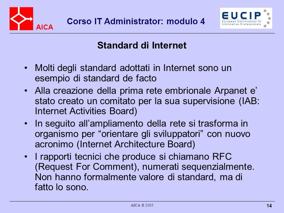 AICA Corso IT Administrator: modulo 4 AICA © 2005 14 Standard di Internet Molti degli standard adottati in Internet sono un esempio di standard de fac