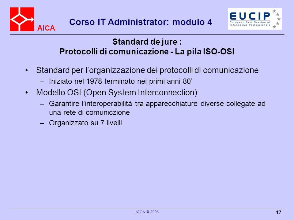 AICA Corso IT Administrator: modulo 4 AICA © 2005 17 Standard de jure : Protocolli di comunicazione - La pila ISO-OSI Standard per lorganizzazione dei