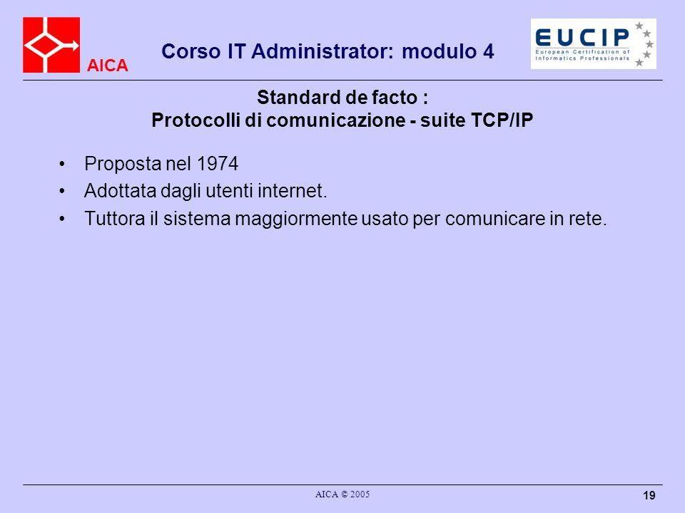 AICA Corso IT Administrator: modulo 4 AICA © 2005 19 Standard de facto : Protocolli di comunicazione - suite TCP/IP Proposta nel 1974 Adottata dagli u