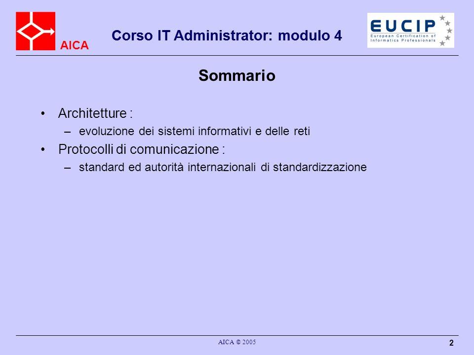 AICA Corso IT Administrator: modulo 4 AICA © 2005 3 Evoluzione dellinformatica Informatica come impiego organizzato delle tecnologia: –Mainframe e centri di elaborazione dei dati –Informatica individuale –Reti di comunicazione