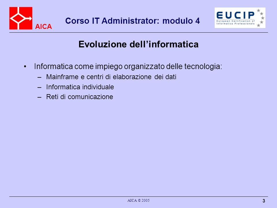 AICA Corso IT Administrator: modulo 4 AICA © 2005 3 Evoluzione dellinformatica Informatica come impiego organizzato delle tecnologia: –Mainframe e cen