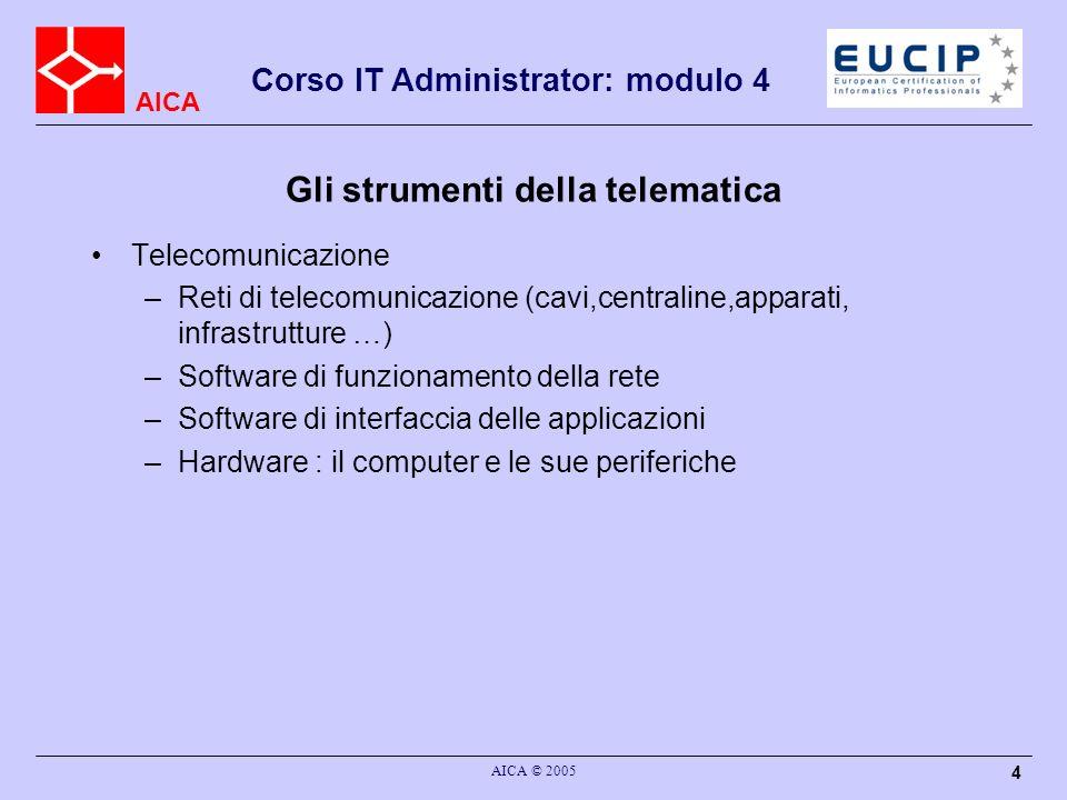 AICA Corso IT Administrator: modulo 4 AICA © 2005 4 Gli strumenti della telematica Telecomunicazione –Reti di telecomunicazione (cavi,centraline,appar