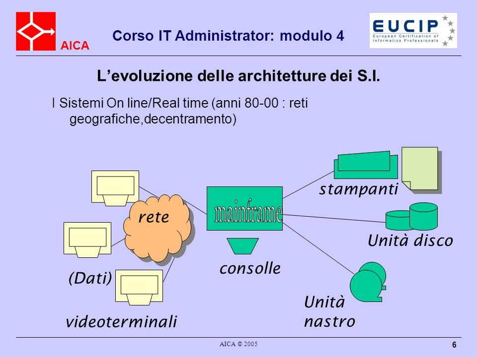 AICA Corso IT Administrator: modulo 4 AICA © 2005 6 Levoluzione delle architetture dei S.I. I Sistemi On line/Real time (anni 80-00 : reti geografiche