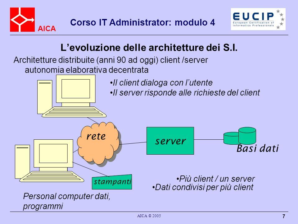 AICA Corso IT Administrator: modulo 4 AICA © 2005 7 Levoluzione delle architetture dei S.I. Architetture distribuite (anni 90 ad oggi) client /server