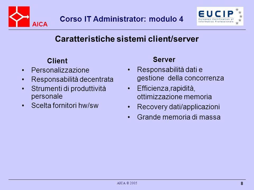 AICA Corso IT Administrator: modulo 4 AICA © 2005 8 Caratteristiche sistemi client/server Client Personalizzazione Responsabilità decentrata Strumenti