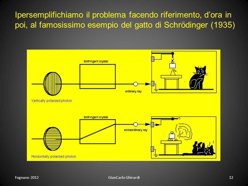 Fognano 201212GianCarlo Ghirardi Vertically polarized photon Horizontally polarized photon Ipersemplifichiamo il problema facendo riferimento, dora in