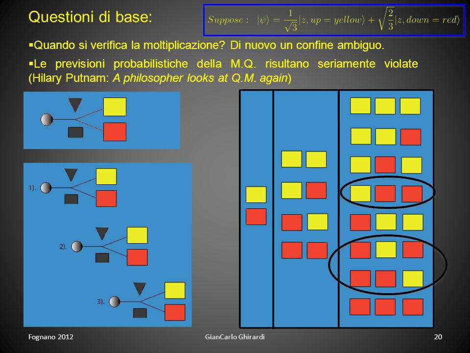 Fognano 201220GianCarlo Ghirardi Questioni di base: Quando si verifica la moltiplicazione? Di nuovo un confine ambiguo. Le previsioni probabilistiche