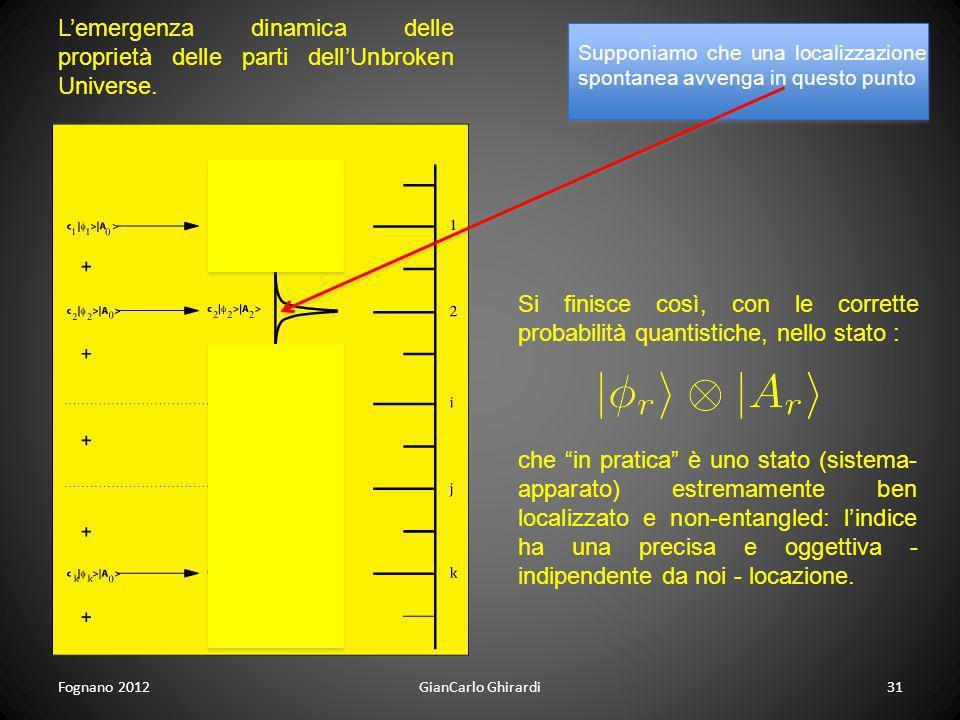 Fognano 201231GianCarlo Ghirardi Supponiamo che una localizzazione spontanea avvenga in questo punto Lemergenza dinamica delle proprietà delle parti d